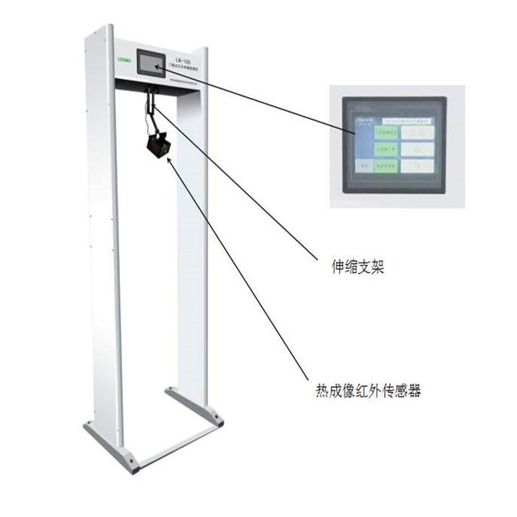 价格优惠了LB-105快速通过式测温仪测温门示例图3