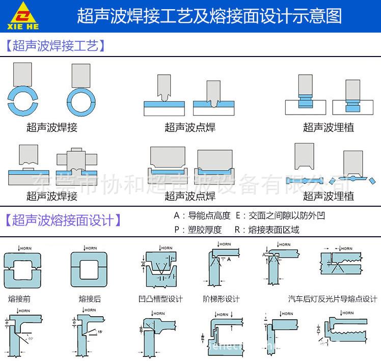 凤岗超声波焊接机 协和自动追频生产厂家 PP料焊接超声波机示例图33