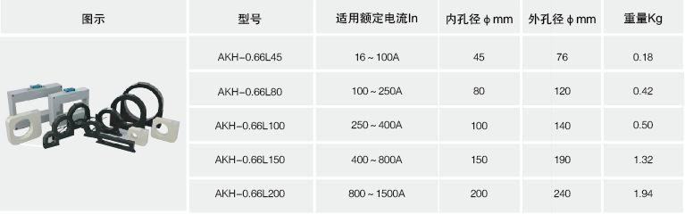 安科瑞AcrelCloud-6000智慧消防 安全用電管理云平臺 智慧用電監控預警平臺示例圖16