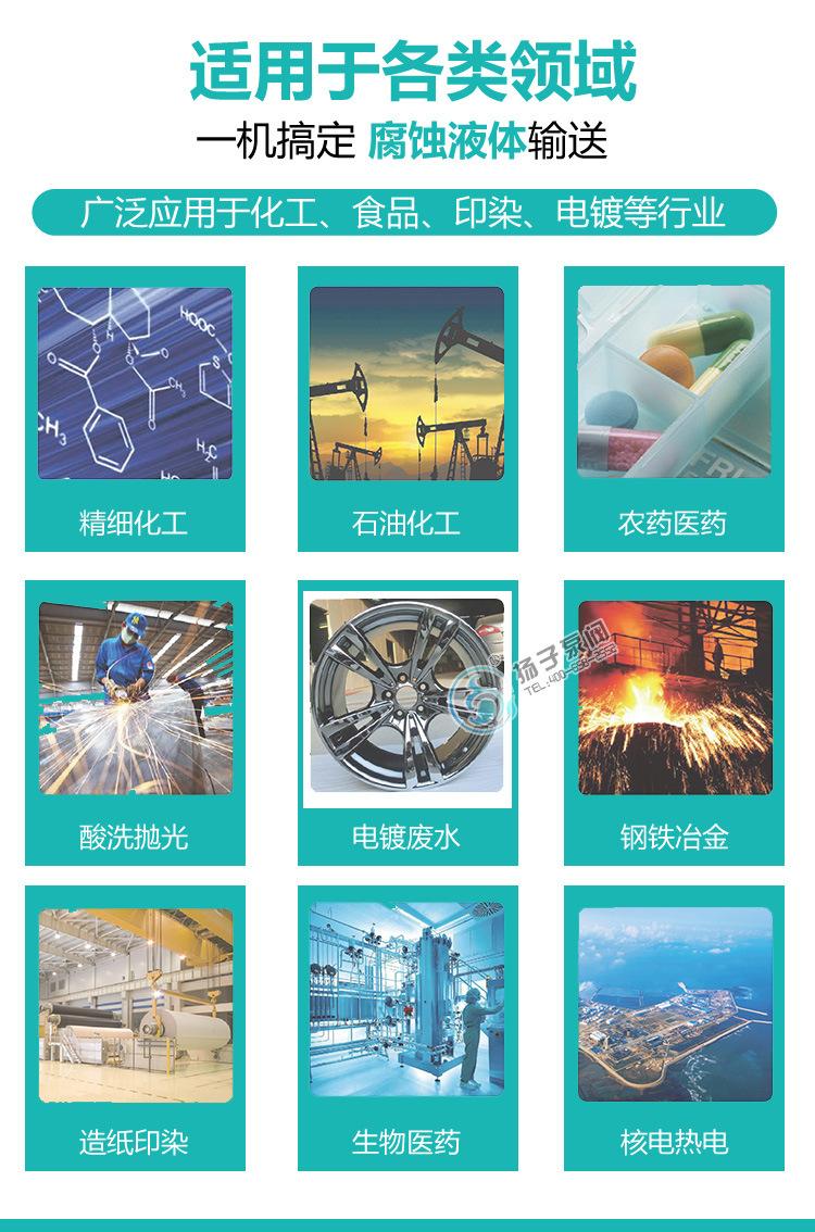80FZB-45L氟塑料自吸泵 高温衬氟自吸泵 耐腐蚀耐酸碱衬塑自吸泵示例图7