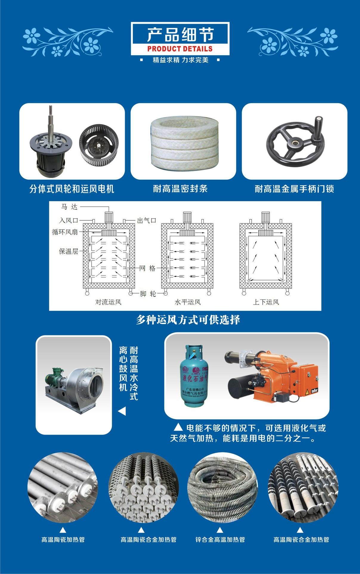 03高温烤箱产品细节.jpg