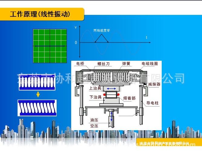 振动摩擦机 PP玻纤板焊接 压力桶防水气密焊接并代加工震动摩擦机示例图28