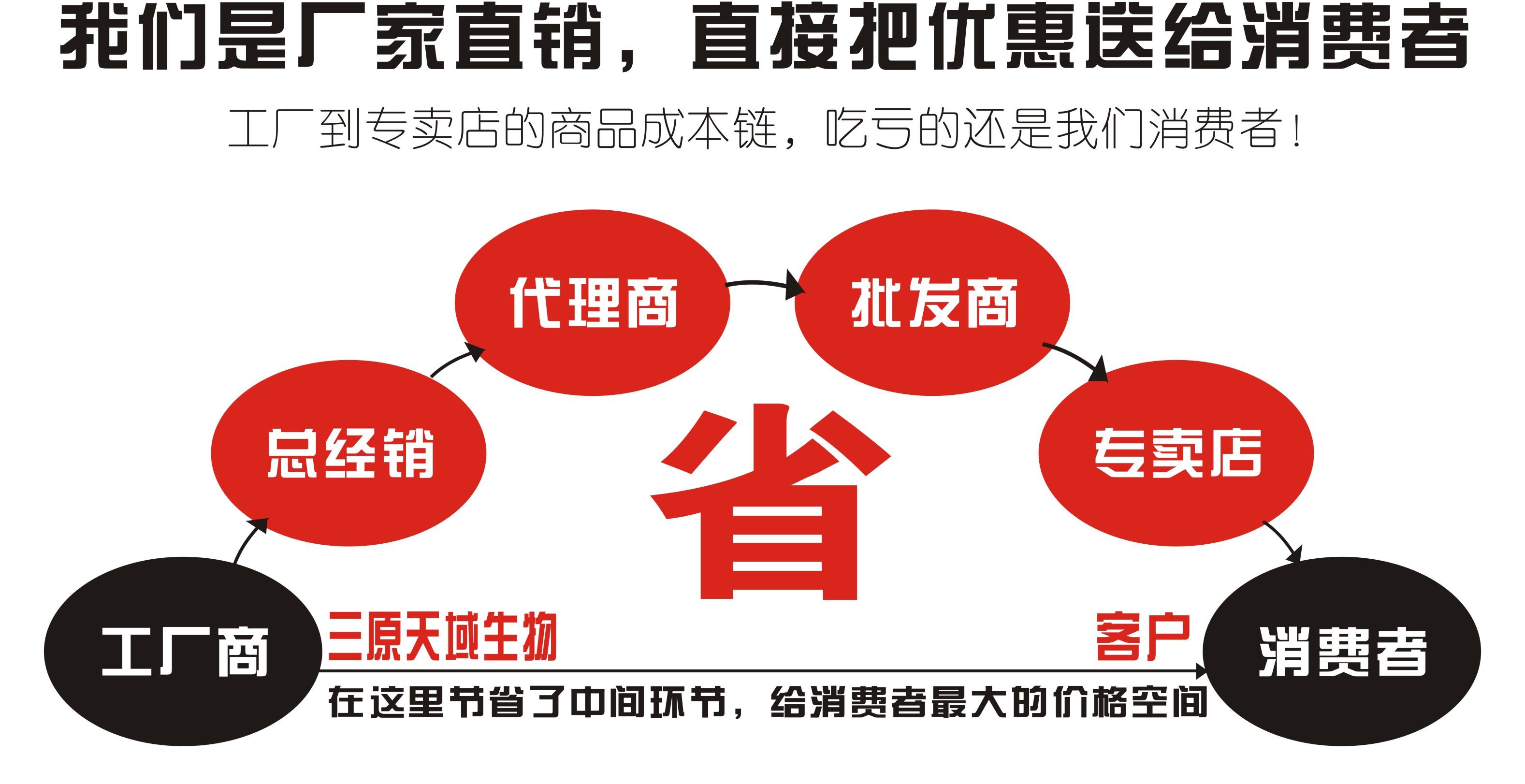 廠家供應苦瓜多肽  廠家直銷品質保障示例圖2