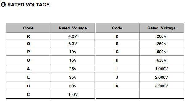 高压电容 1206 100V  1UF K X7R  CL31B105KCHNNN 1206电容示例图6