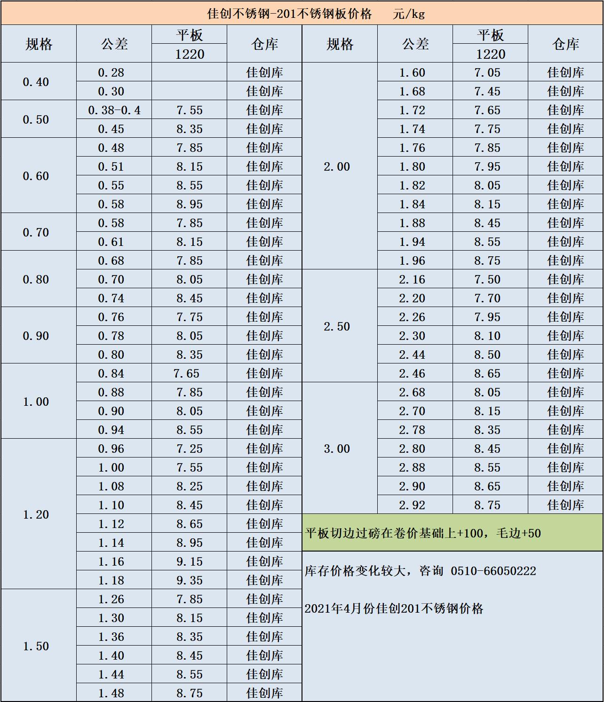 4月24號201不銹鋼板價格表 不銹鋼板201批發報價示例圖8