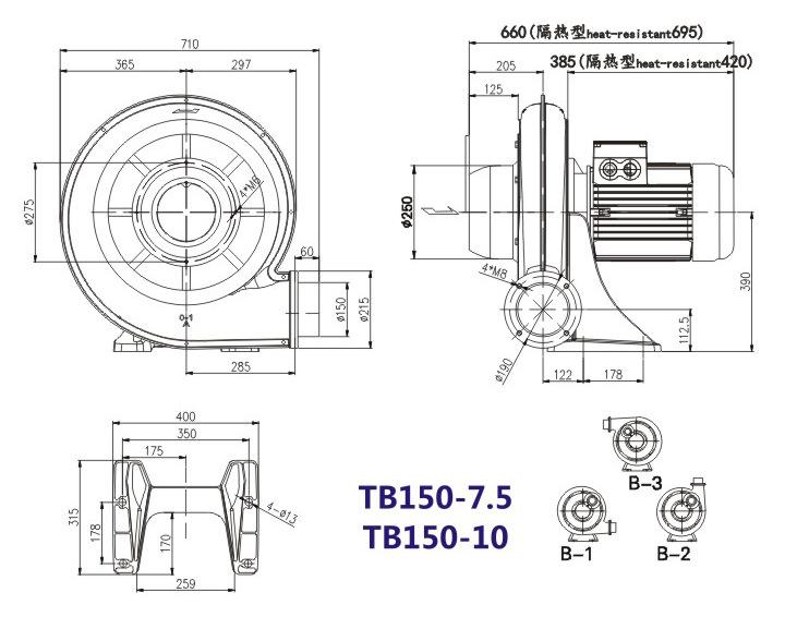 TB150-10  7.5KW透浦式鼓風機 燃燒機專用鼓風機 耐高溫中壓風機示例圖28