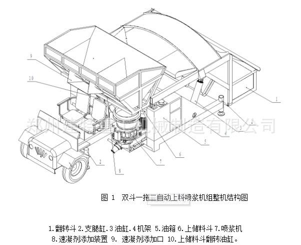 天水厂家直销一拖二混凝土喷浆车 自动上料喷浆车 喷浆设备示例图2