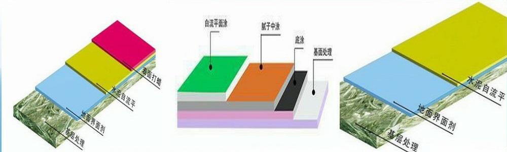 水泥自流平剖面图片4.jpg
