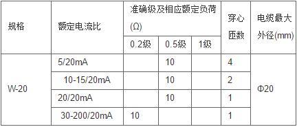 安科瑞,测量型电流互感器,AKH-0.66-60I,额定电流比1000-2500/示例图14