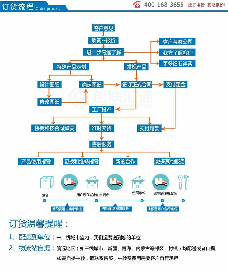 传动整流变压器-创联汇通示例图10