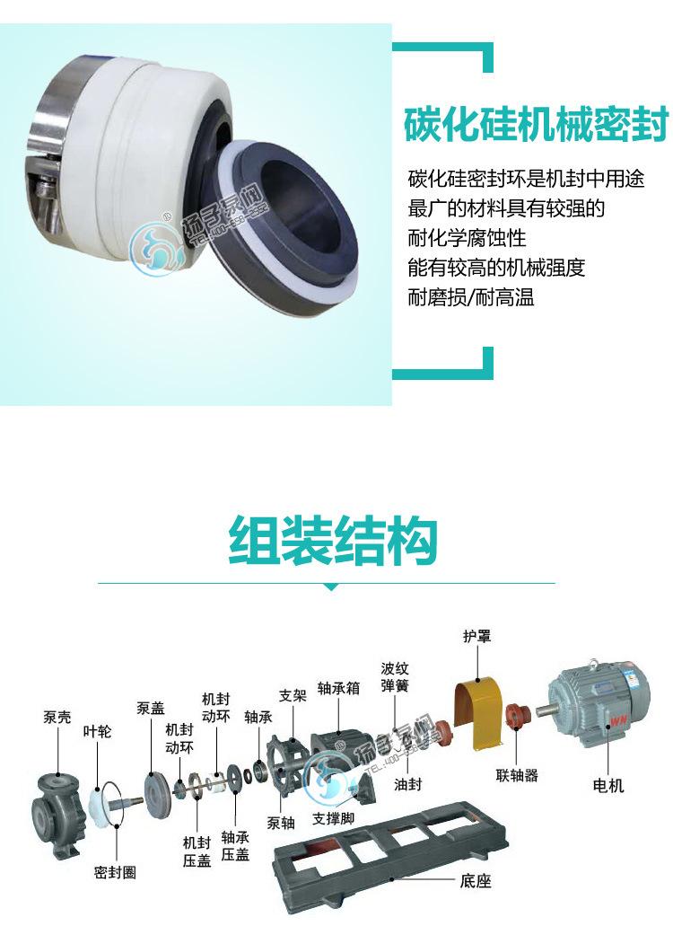 IHF氟塑料合金离心泵泵单级单吸式耐高温钢衬氟塑料化工泵示例图10