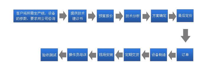 厂家直销雀巢袋装奶粉包装机 自动化包装机械设备 伊利奶粉装盒机示例图244
