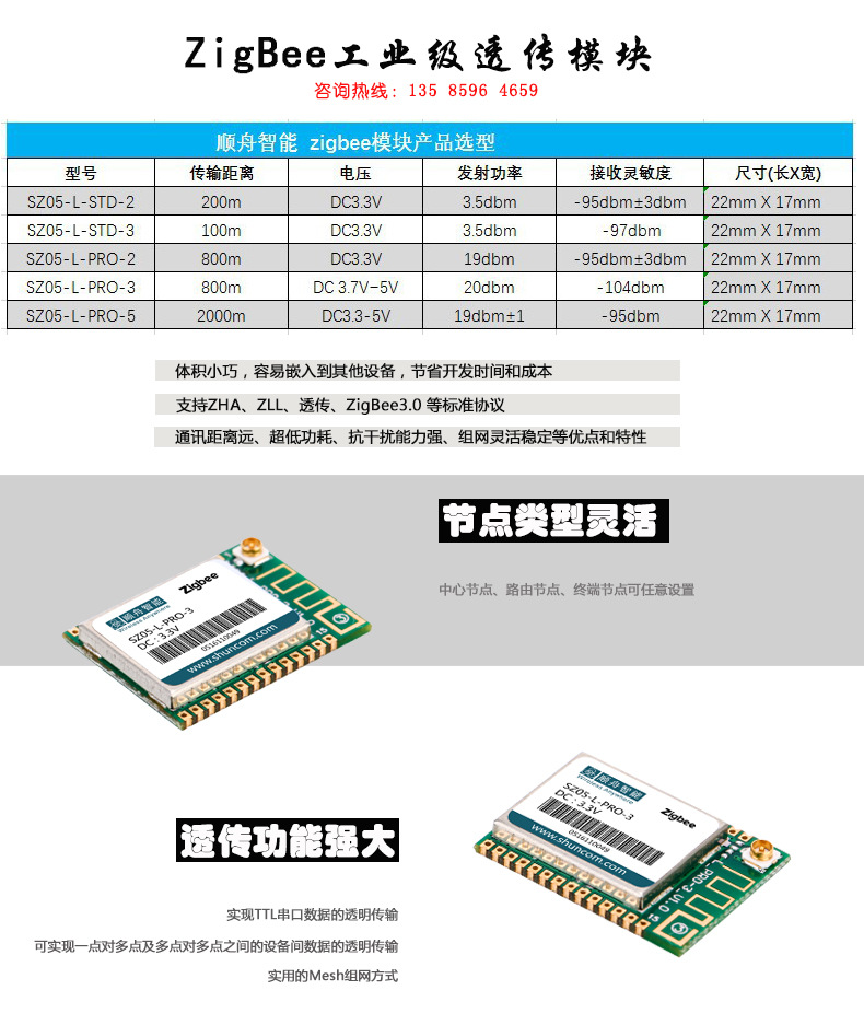 2KM无线模块传输距离zigbee模块 嵌入设备联网zigbee模块 低功耗示例图3