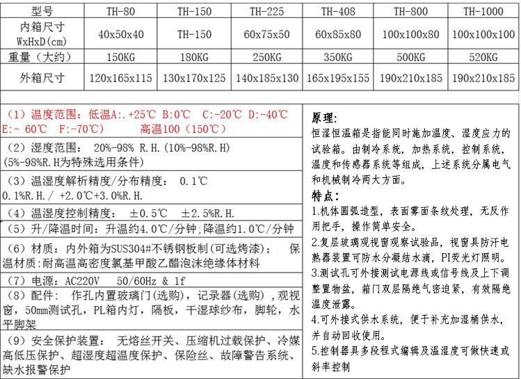 供应双层恒温恒湿试验箱 非标恒温恒湿试验箱 LED恒温恒湿试验箱示例图3