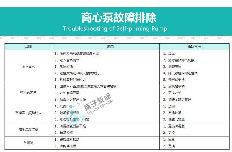 CHL卧式管道泵全不锈钢多级离心泵增压泵热水循环泵防腐泵耐酸碱示例图6