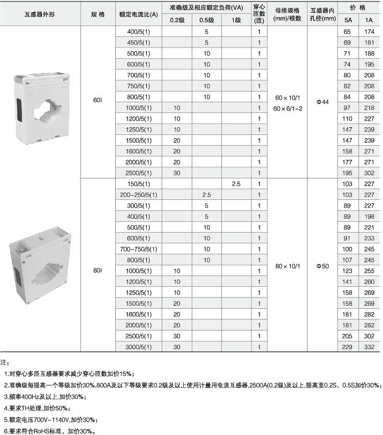 安科瑞,测量型电流互感器,AKH-0.66-30I,额定电流比100-600/示例图30