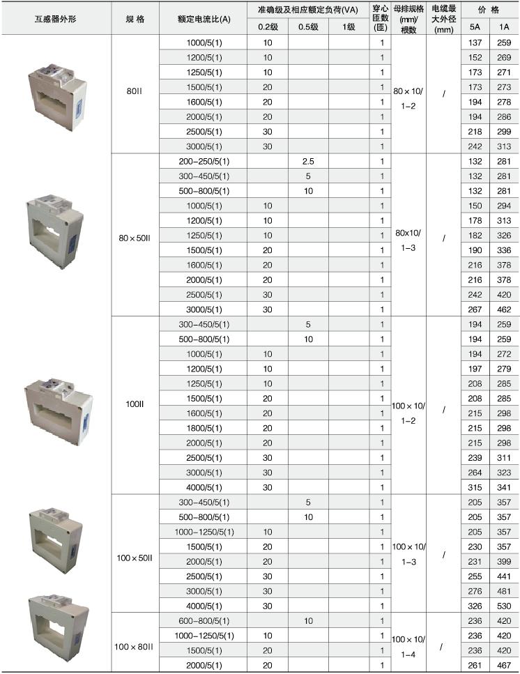 安科瑞,测量型电流互感器,AKH-0.66-60I,额定电流比1000-2500/示例图33