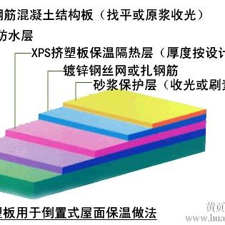 福洛斯廠家供應 XPS擠塑板 聚苯乙烯泡沫塑料板 隔熱板 擠塑板價格 量大從優圖片