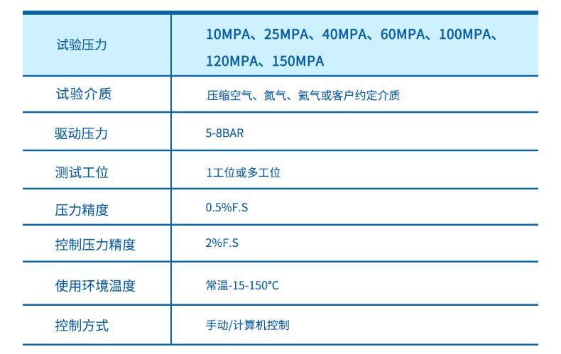 配置可选 私人订制 操作简单 气密性试验台 气动增压系统示例图5