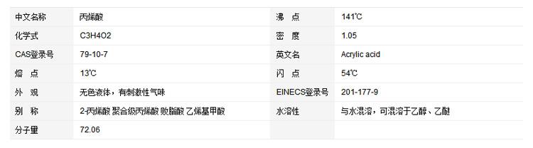 丙烯酸甲酯 工业原料丙烯酸甲酯 丙烯酸丁酯 三羟甲基丙烷示例图4