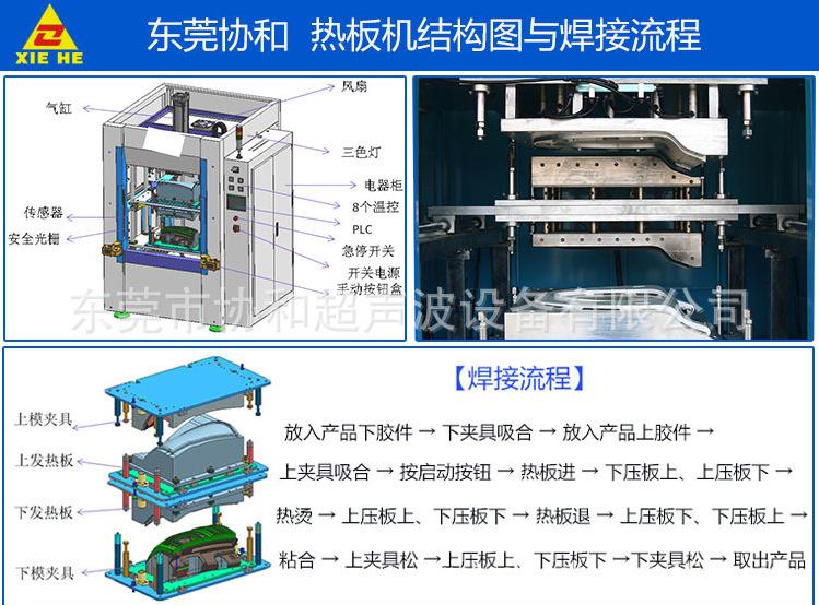 大型立柱式热板机 PP料加纤维焊接 防水气密塑胶焊接专用热板机示例图18