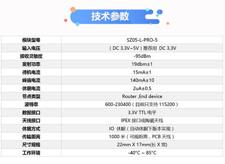 嵌入工控硬件zigbee物联网模块 无线传感控制zigbee模块 通讯远示例图4