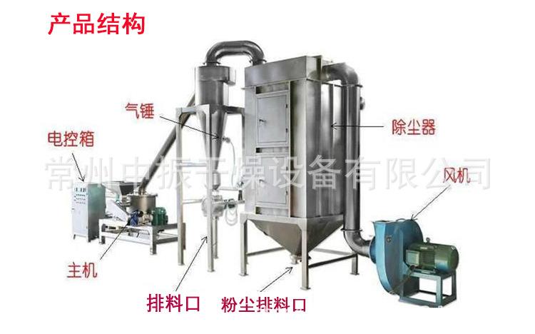 供应中药超微粉碎机 超微超细粉破碎机 ZFJ型微粉碎机 食品磨粉机示例图30