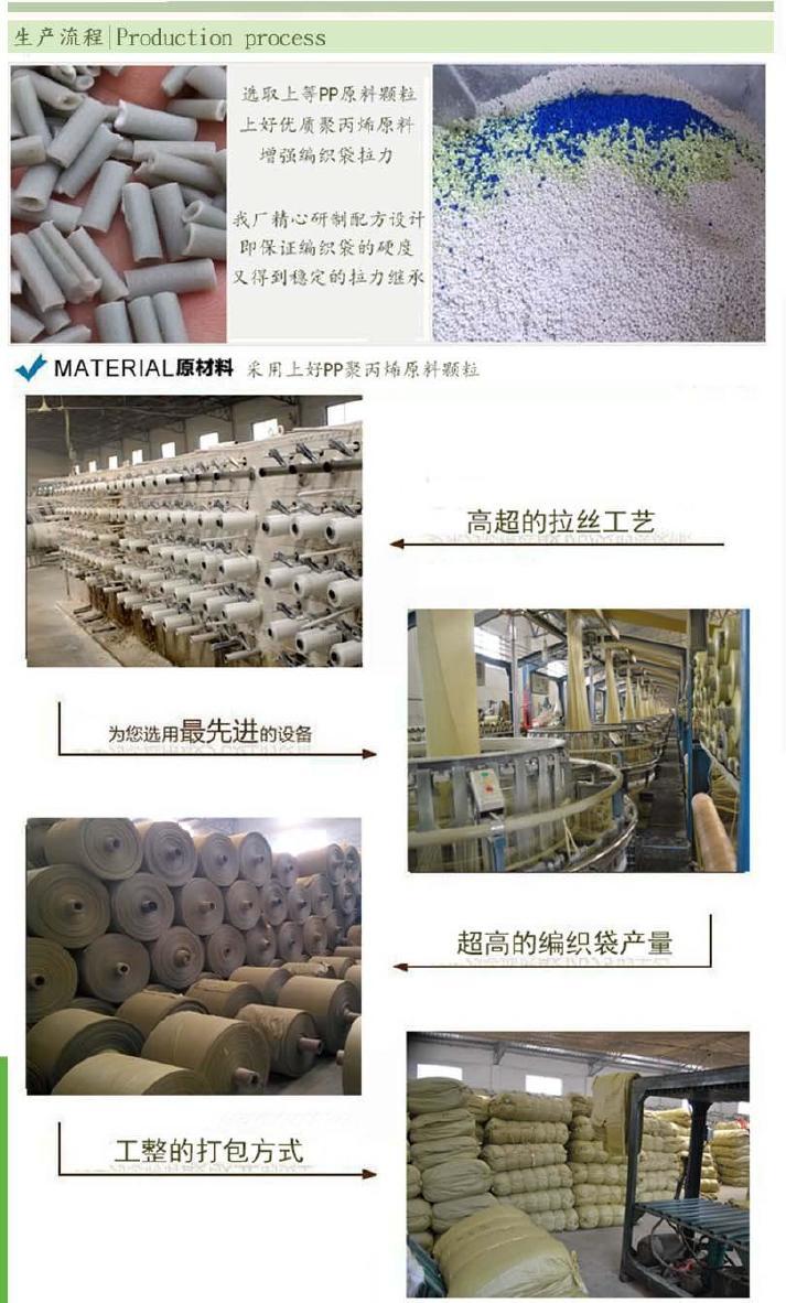 小號透明20斤米袋/10公斤全透新料大米糧食袋底價/35*60編織袋示例圖19