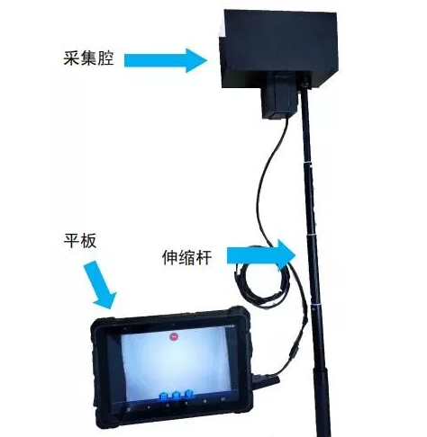 路博 LB-7101 便携式林格曼黑度仪(黑烟识别器)/厂家直供/车尾/检测示例图2