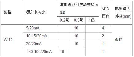 安科瑞,测量型电流互感器,AKH-0.66-60I,额定电流比1000-2500/示例图13
