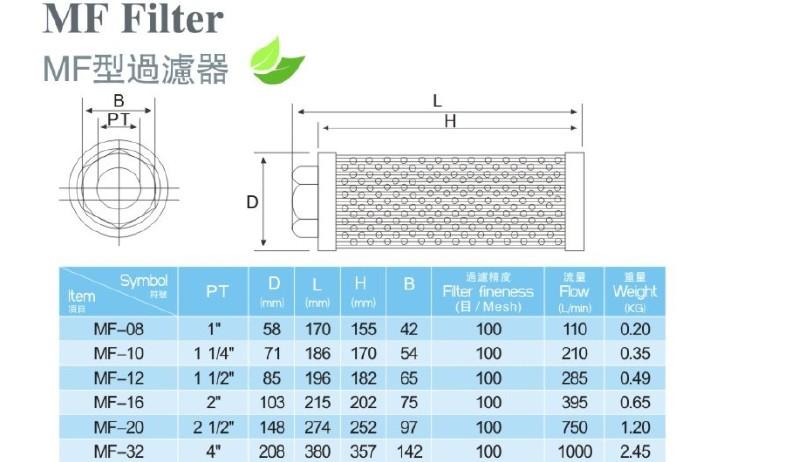吹`�Zk���nߒ�/��_【供应风机进风口过滤器,MF系列过滤器MF-081寸接口小型风机