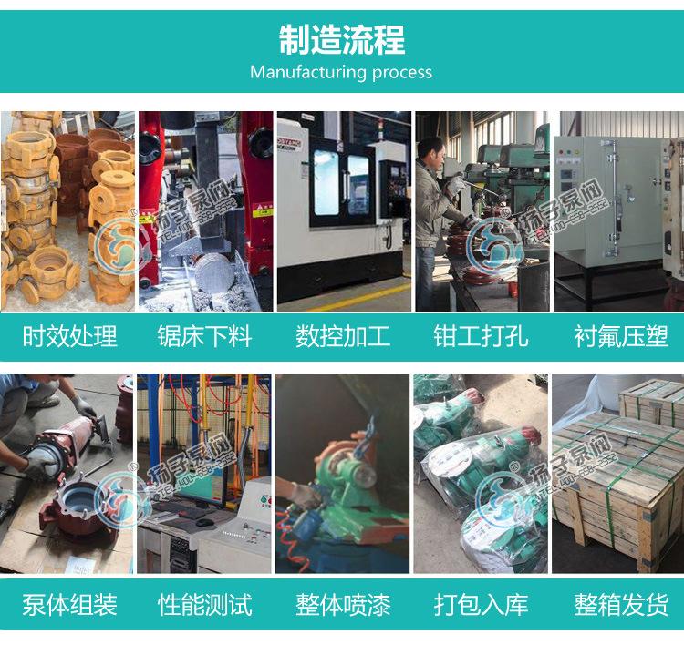 安徽厂家直销 ZCQ32-25-145型不锈钢自吸式磁力驱动泵耐腐泵批发示例图12