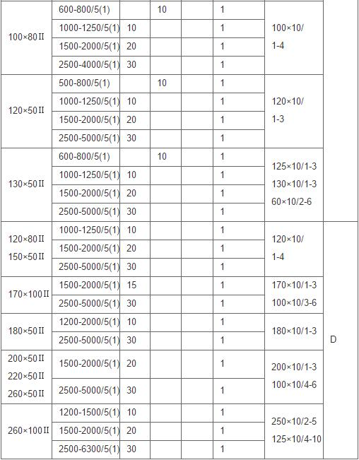 安科瑞,测量型电流互感器,AKH-0.66-30I,额定电流比100-600/示例图5