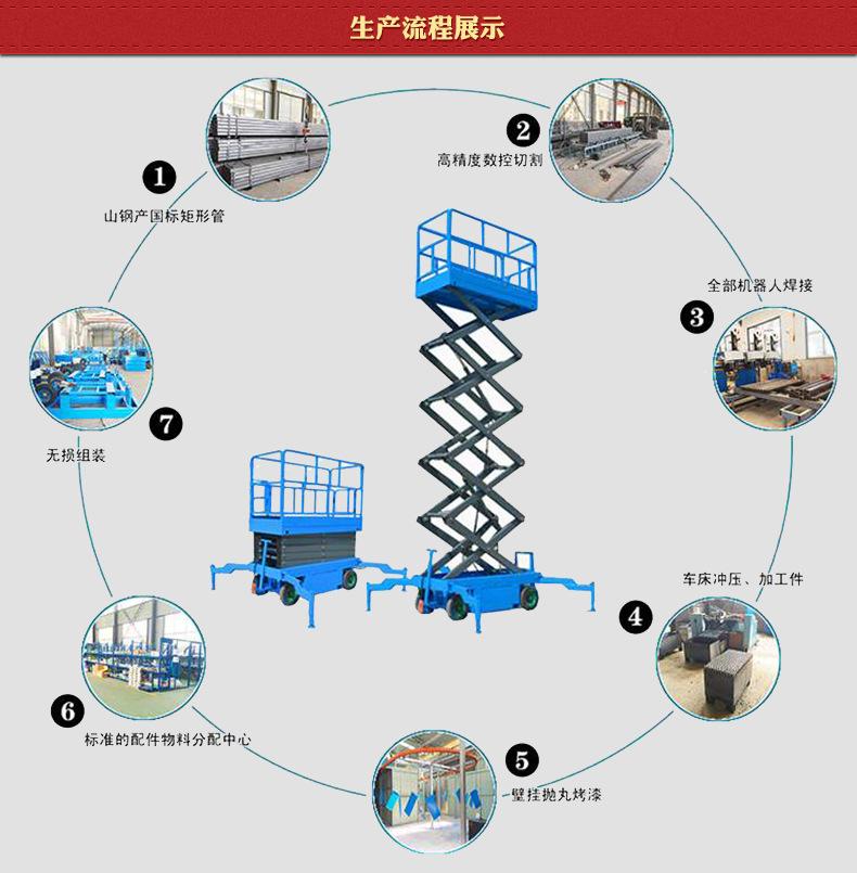 厂家生产剪叉升降平台 移动液压升降台家用小型电梯移动式升降机示例图23