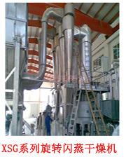 赖氨酸振动流化床干燥机山楂制品颗粒烘干机 振动流化床干燥机示例图45