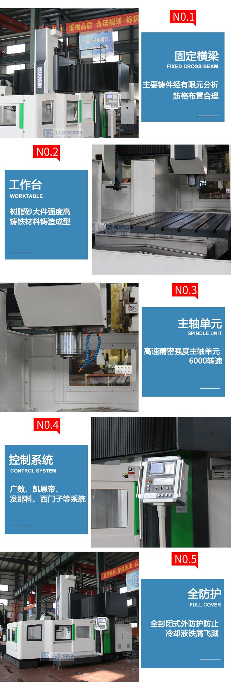 龙门加工中心GMC2013立式加工中心XYZ行程2000*1300*600卧式龙门示例图4