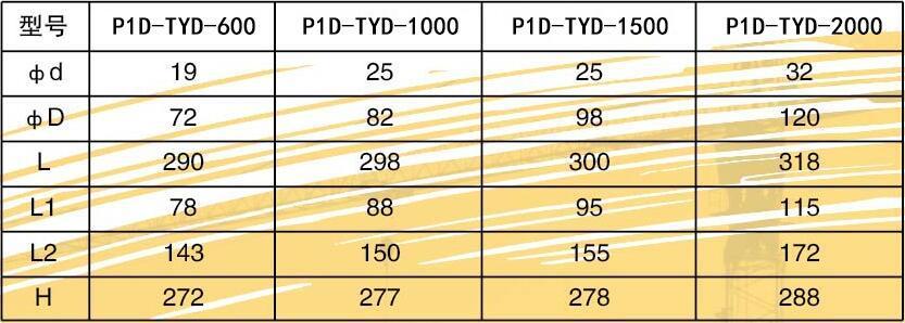 厂家直销600N.m电动扭力扳手 扭矩可调电动扭力扳手 精度高示例图6