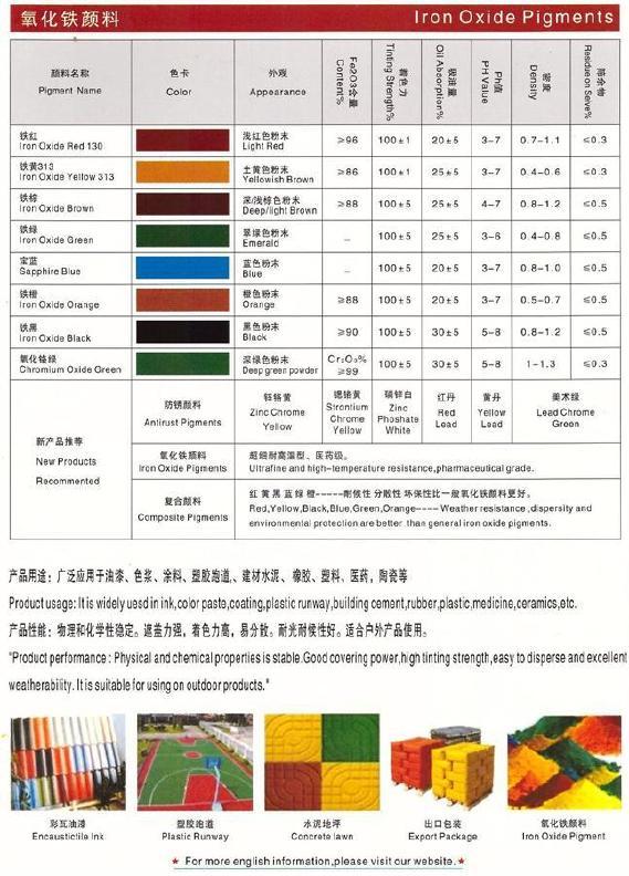 耐高温硅胶 密封条专用颜料宝蓝示例图1