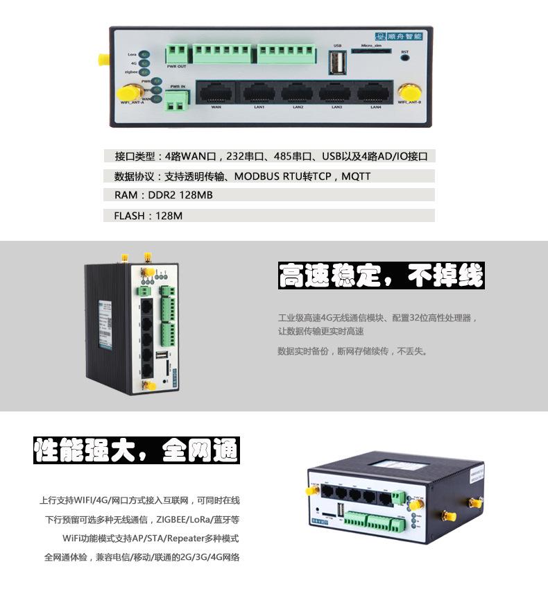 电力能源管理通讯管理机 电力自动化系统智能网关 4路WAN口通讯示例图4