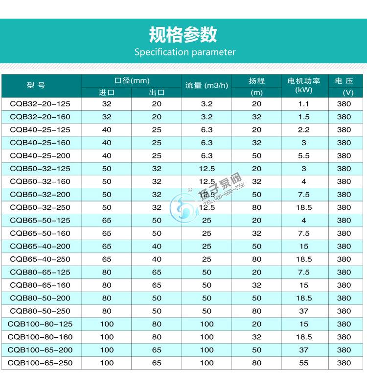 厂家直销 国内磁力泵 防爆不锈钢 耐腐蚀磁力泵 CQB80-65-160P示例图10