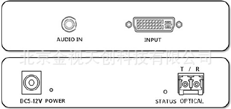 DVI光端机DVI高清光端机DVI高清视频光端机DVI带音频光端机示例图1