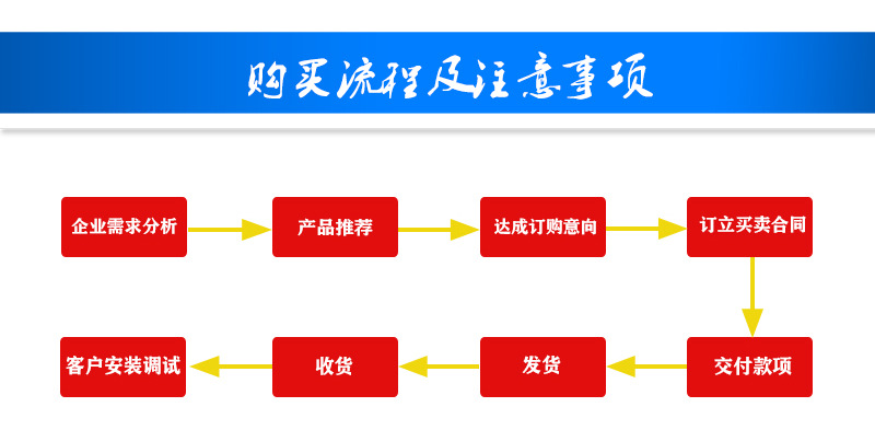 厂家直销数控钻铣中心山东海力达zxk-2010半防护钻铣床xyz大行程示例图24