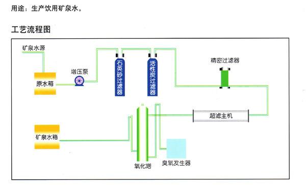 定制0.5~100T內各種反滲透水處理設備超純水設備示例圖7