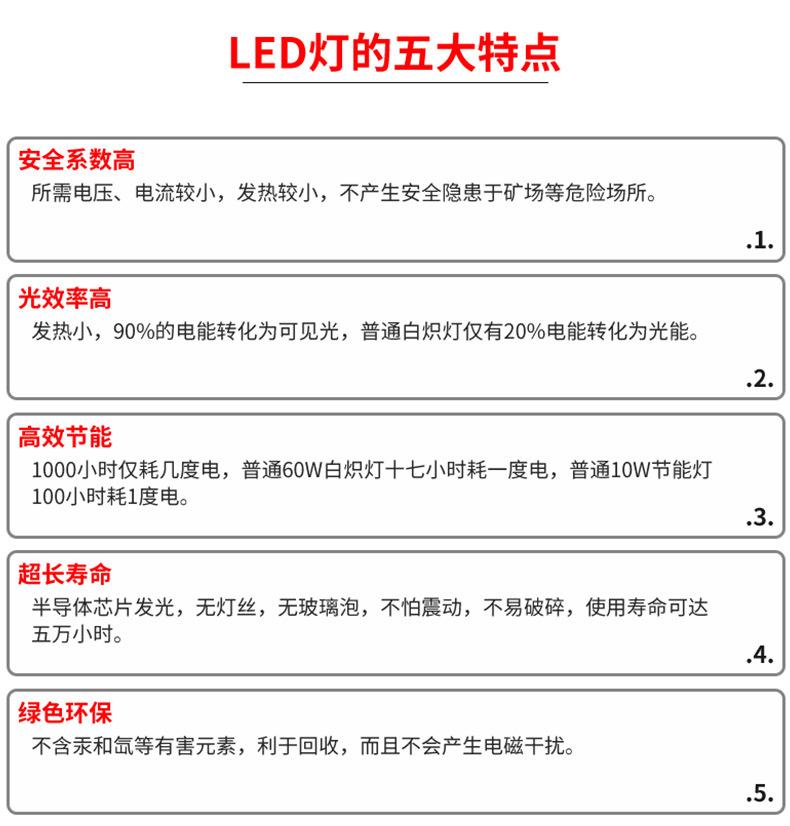 36w洗墙灯 led洗墙灯18w 小功率led洗墙灯 LED洗墙灯 线条灯示例图15