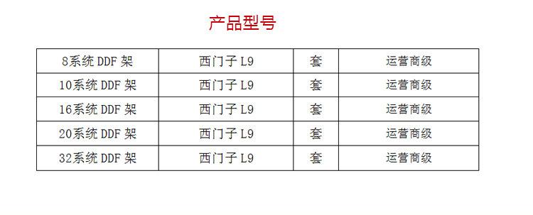 16系统DDF数字配线架示例图15