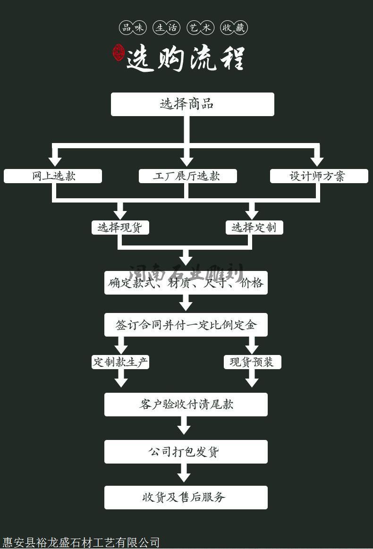 故宫石狮子 石雕北京狮子 霸气石雕狮子图片 福建石雕 石狮子厂家示例图17