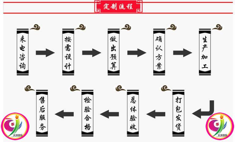 2019郑州大洋新品上市旋转梦幻飞碟,儿童卡通造型6臂梦幻飞碟-专用游乐设备示例图22