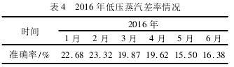 蒸汽流量计_GTY-LUGB-25/苏州华陆_高温压、大口径蒸汽流量计_蒸汽测量品牌示例图9