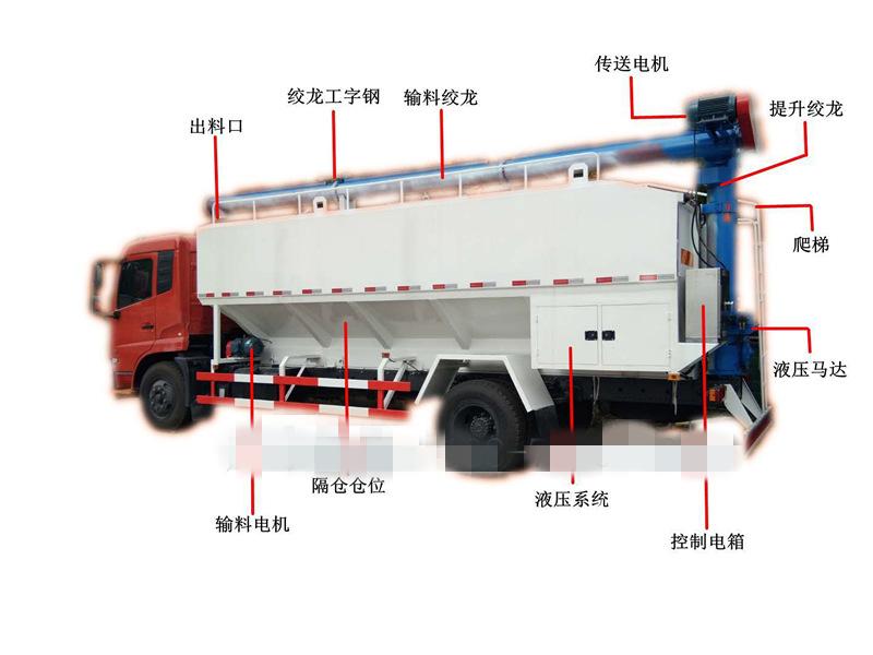 15吨陕汽饲料车配置价格 厂家直销示例图6