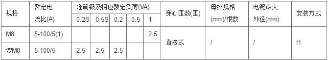 安科瑞,测量型电流互感器,AKH-0.66-30I,额定电流比100-600/示例图7